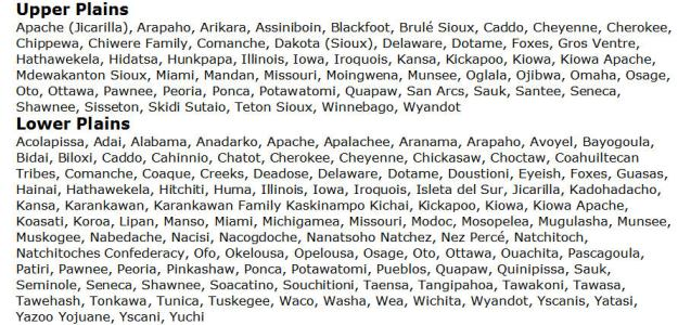 List of Upper and Lower Plains Indian Tribes