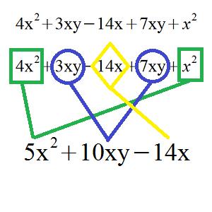 Algebra Terms