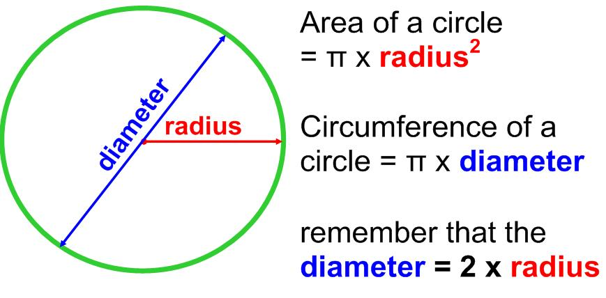 Perimeter Circumference And Area Lessons Tes Teach – Perimeter Circumference and Area Worksheet