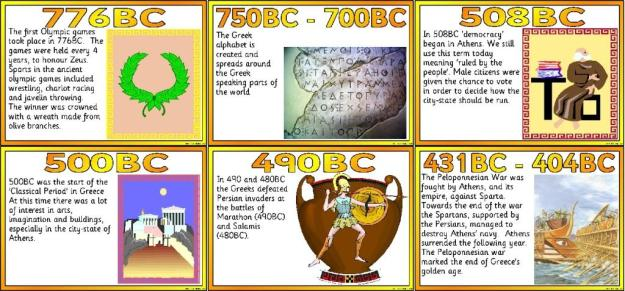 Greek History Timeline 776 BC - 404 BC