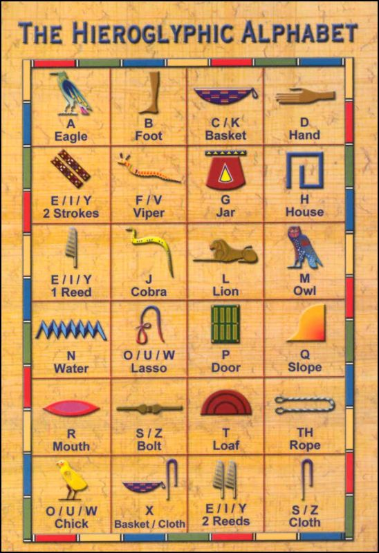 ancient egypt and hieroglyphic writing Egyptian writing the ancient egyptians thought it was important to write down information about religion and important events hieroglyphic writing.
