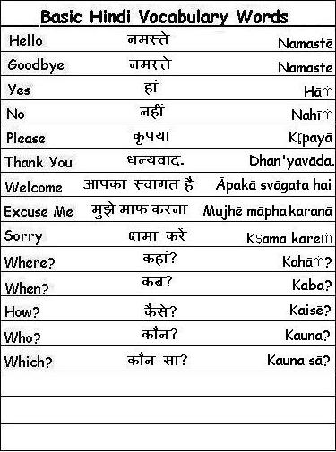 Hindi - Basic Hindi Vocabulary Words