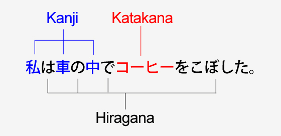 How to Write Your Name in Japanese <- The #1 question on the Internet!