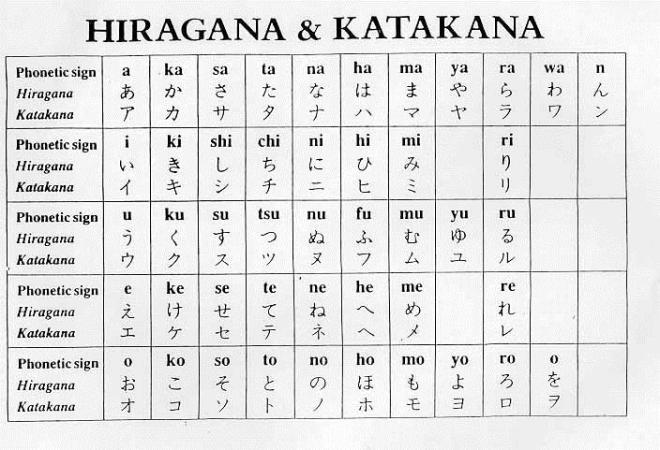 Japanese alphabet kanji a z