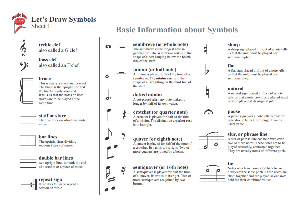 musical symbols knowitall