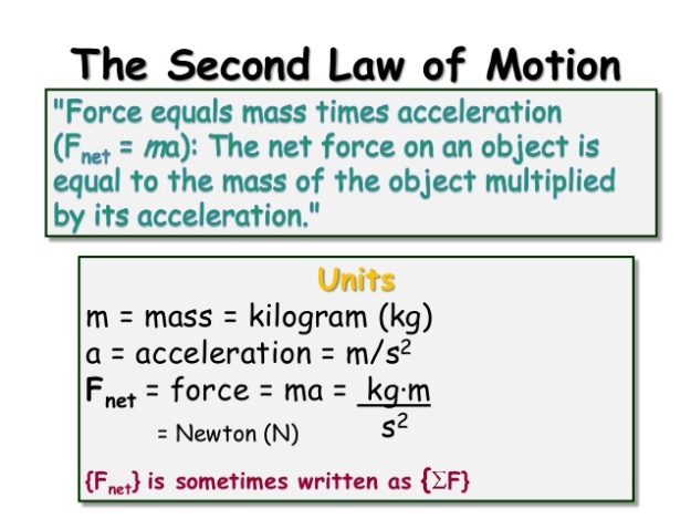 Force - The Second Law of Motion