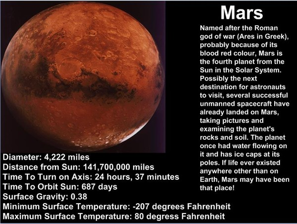 mars planet appearance - photo #18