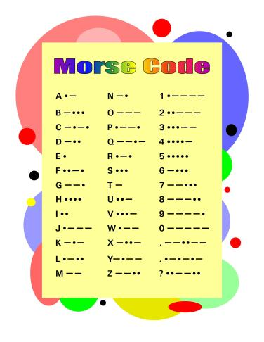 Morse Code Poster