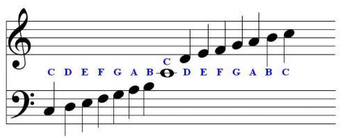 Musik Bands Alphabetisch
