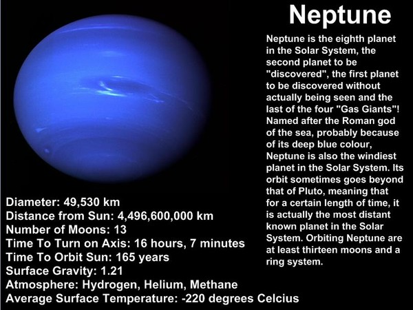 Neptune the Windy Planet | Know-It-All