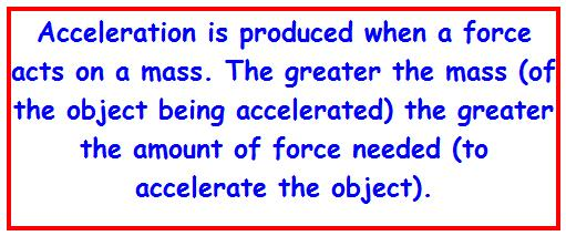 Newtons_Second_Law_of_Motion