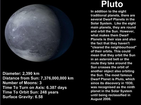 information about dwarf planets - photo #4