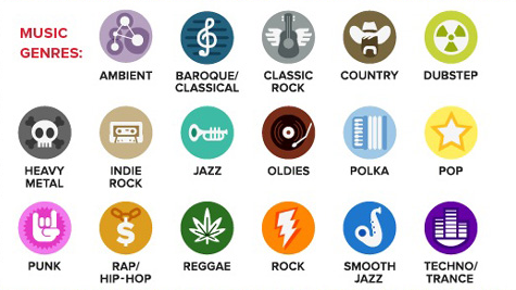 types of music 10 music genres designed to scare and offend a complete consensus on the definition of any given music genre because bands change their styles.