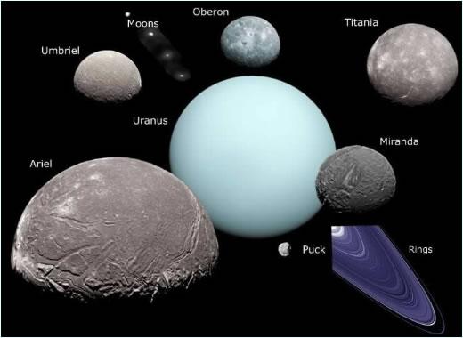 uranus planet and moons - photo #7