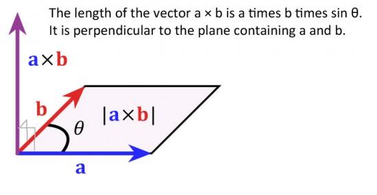 Vector Mulplication