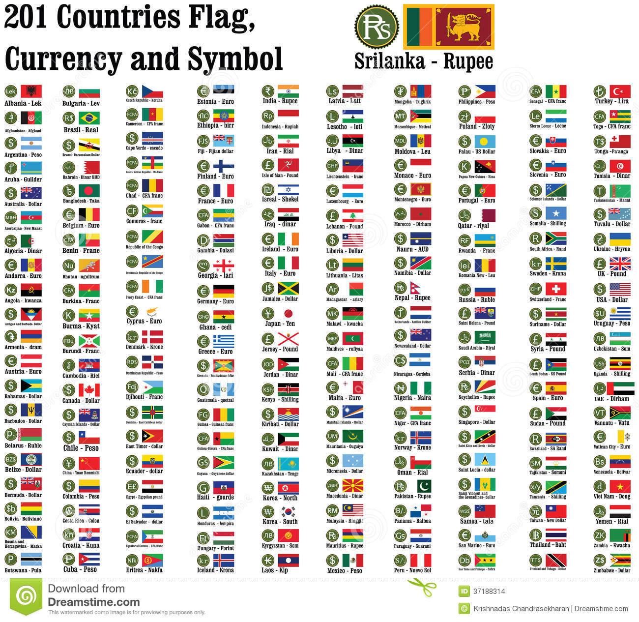 https://empoweryourknowledgeandhappytrivia.files.wordpress.com/2014/12/201-countries-flags-currencies-symbols.jpg