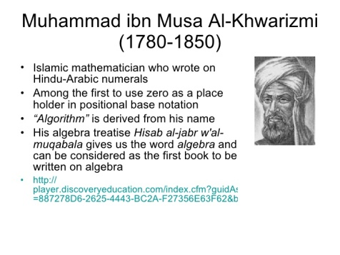 Al-Khwarizmi Biography