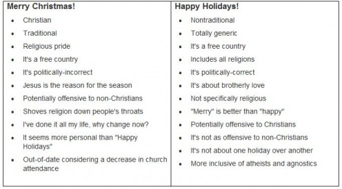 merry christmas happy holidays - Merry Christmas In Different Languages List