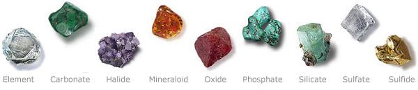 AllAboutGemstones.com - Geology