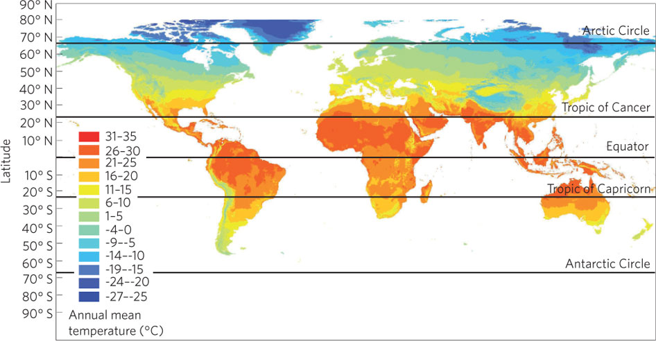 World Climate Map Know It All