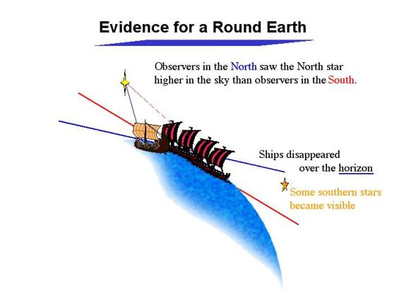 Evidence for a Round Earth