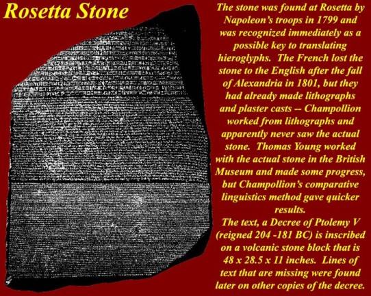 Rosetta Stone - Who found it
