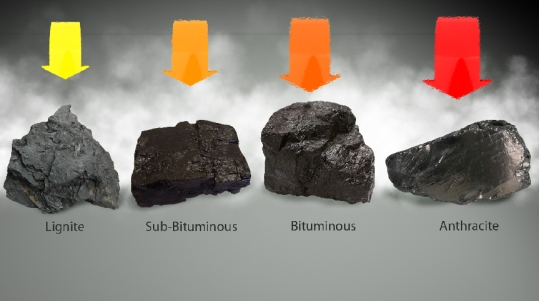 4 Types of Coal