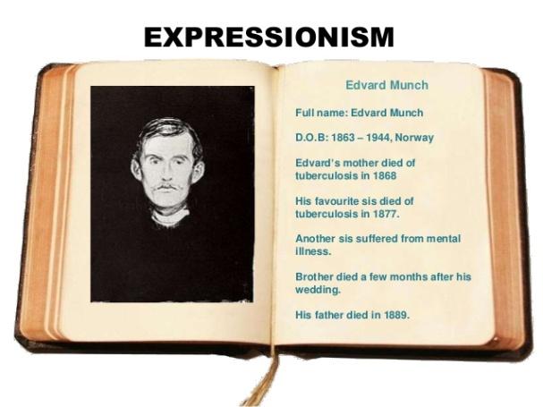 Edvard Munch's Family