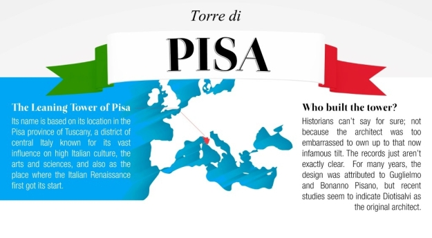 the Leaning Tower of Pisa - facts infographic