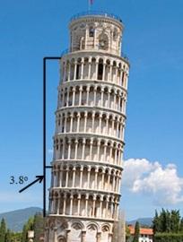 Tower of Pisa 6 angle