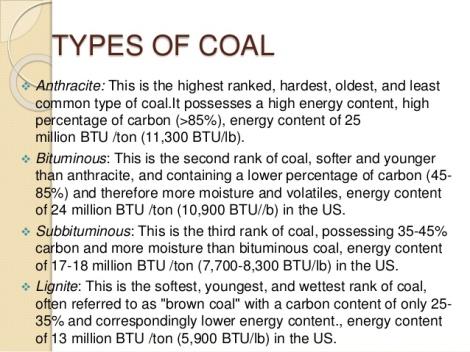 Types of Coal