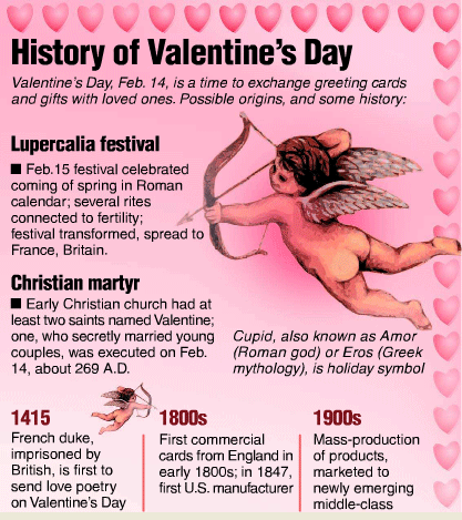 origin of valentine day pagan