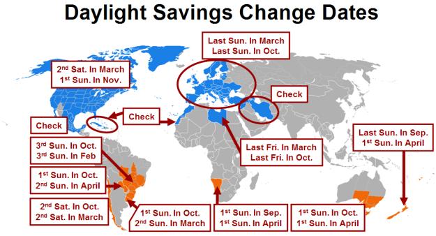 Daylight Savings Change Dates