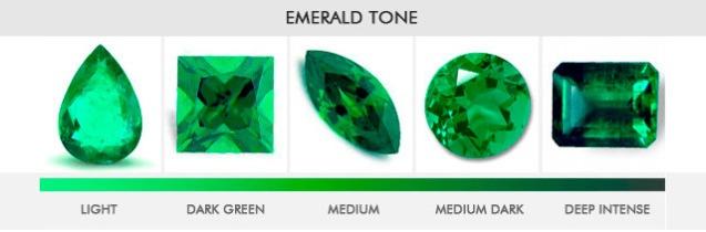 Emerald Tone