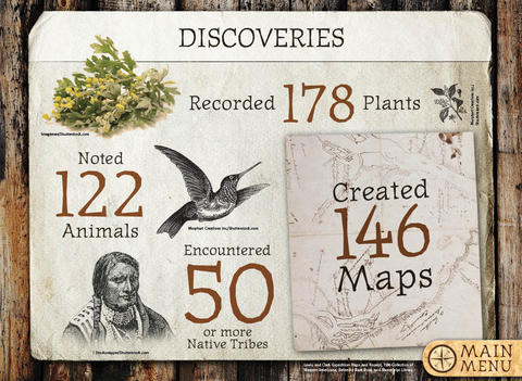 Lewis and Clark Expedition Discoveries