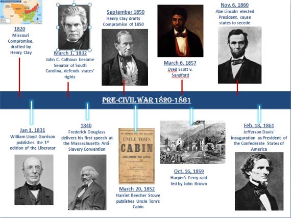 1 - Pre-Civil War 1820-1861