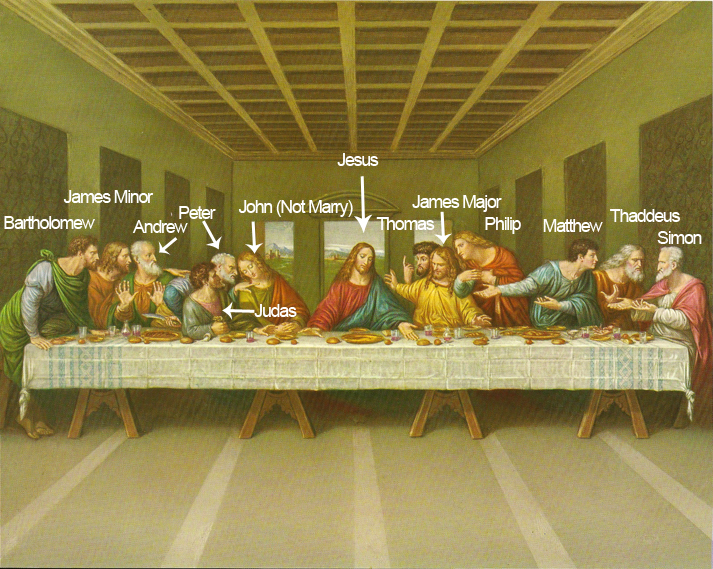 peter in da vincis last supper essay Get access to lords supper essays only from anti essays listed results 1 - 30  the last supper da vincis the last supper the last supper was painted between.
