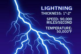 Lightning Info