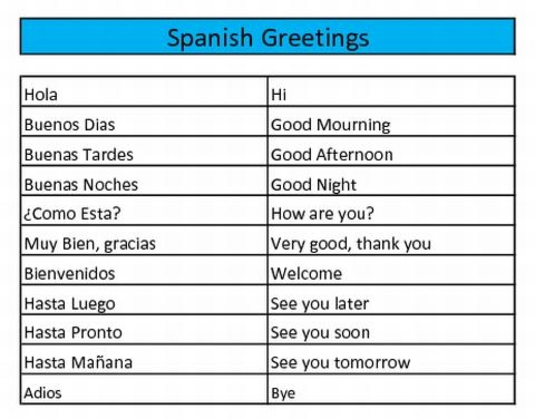 Spanish Greetings