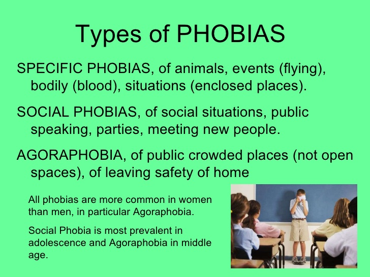 fears phobias opinion paper essay Phobias a phobia is an intense fear reaction to a particular thing or a situation with a phobia, the fear is out of proportion to the potential danger phobias cause people to worry about, dread, feel upset by, and avoid the things or situations they fear because the physical sensations of fear can be.