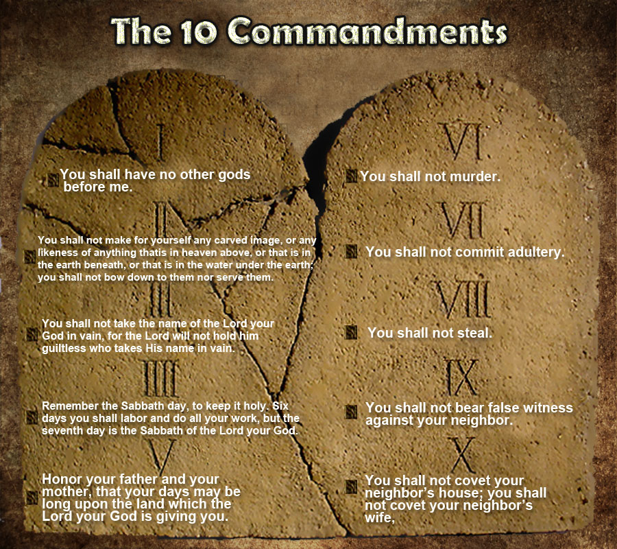 Do All Religions Teach the 10 Commandments ? | Know-It-All