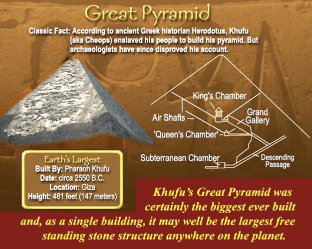 Great Pyramid Facts