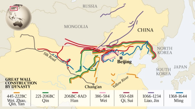 Great Wall of China - Construction Timeline