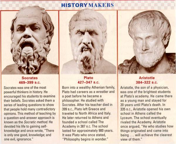 Greece Philosophers