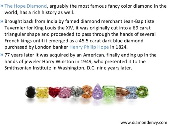 Hope Diamond History