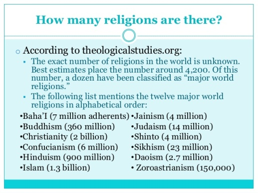 How many religions are there