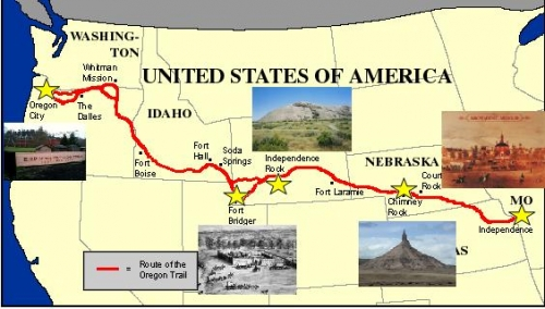Oregon Trail Quiz | Know-It-All