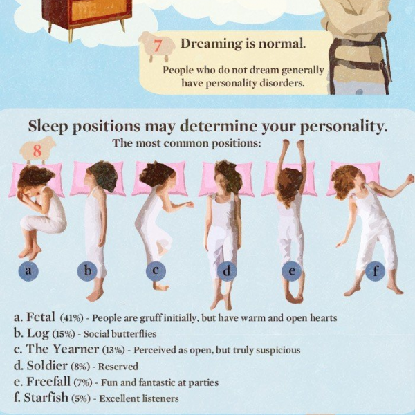 Sleep Positions May Determine Your Personality
