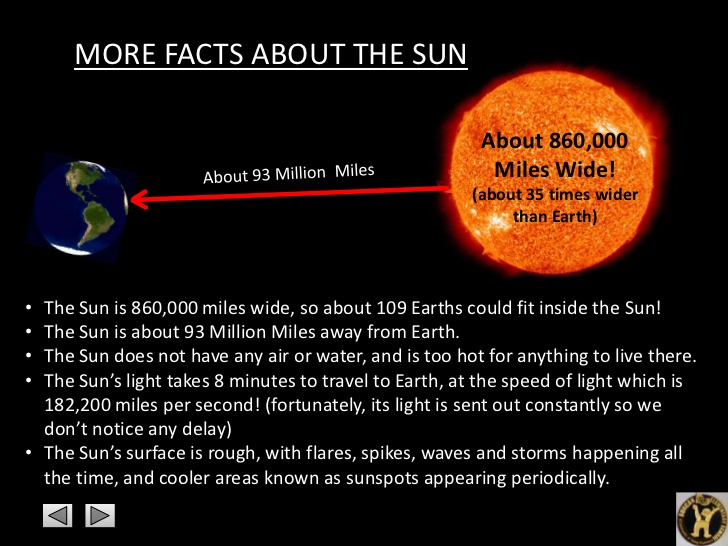 How Long Does Sunlight Take To Reach Earth Know It All