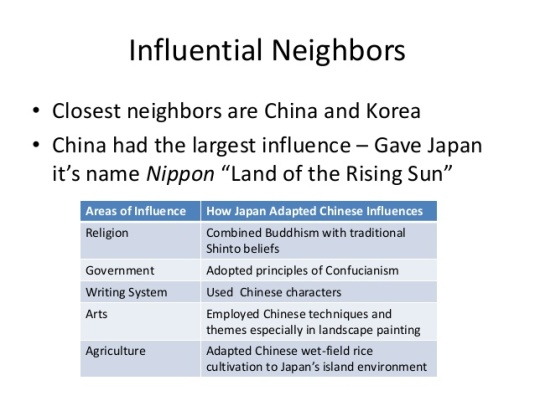 Japan - Influential Neighbors
